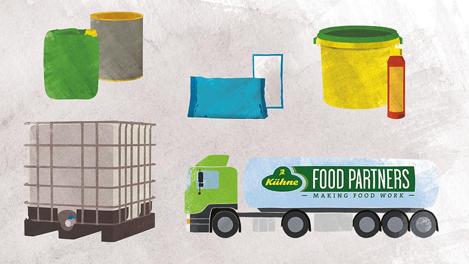 Kühne Food Partners - Individuelle Lösungen